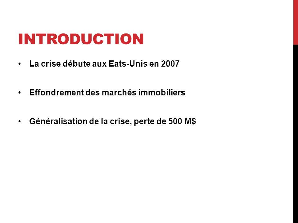 INTRODUCTION La crise débute aux Eats-Unis en 2007 Effondrement des marchés immobiliers Généralisation de la crise, perte de 500 M$