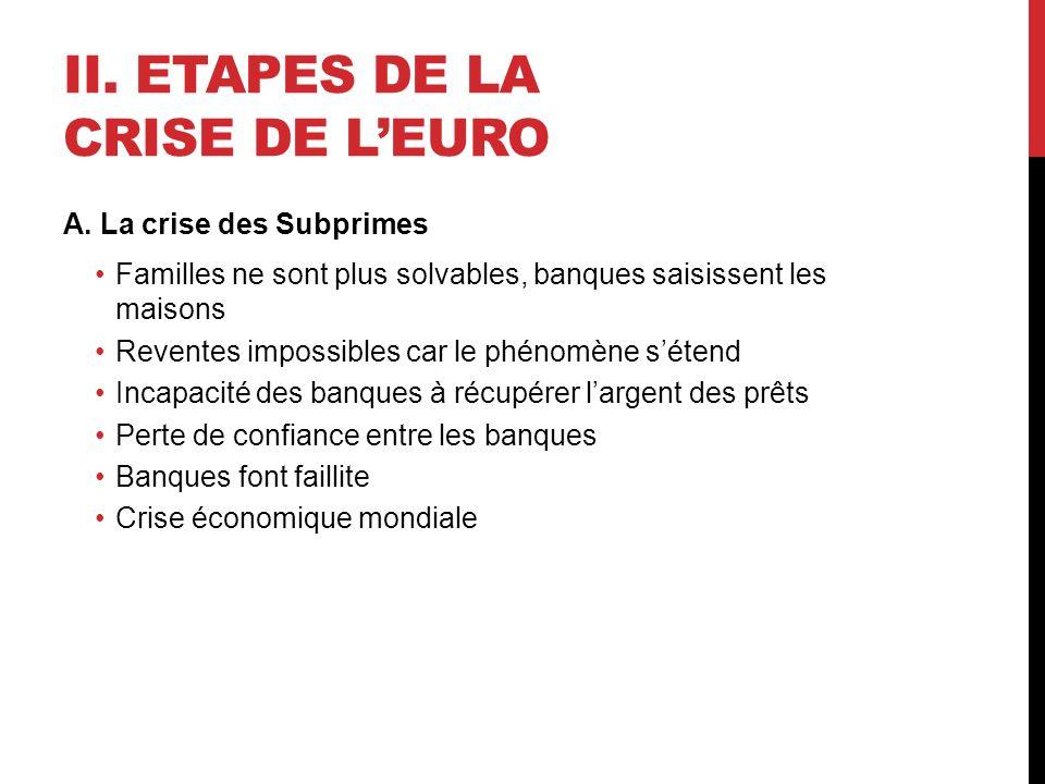 II. ETAPES DE LA CRISE DE LEURO A.