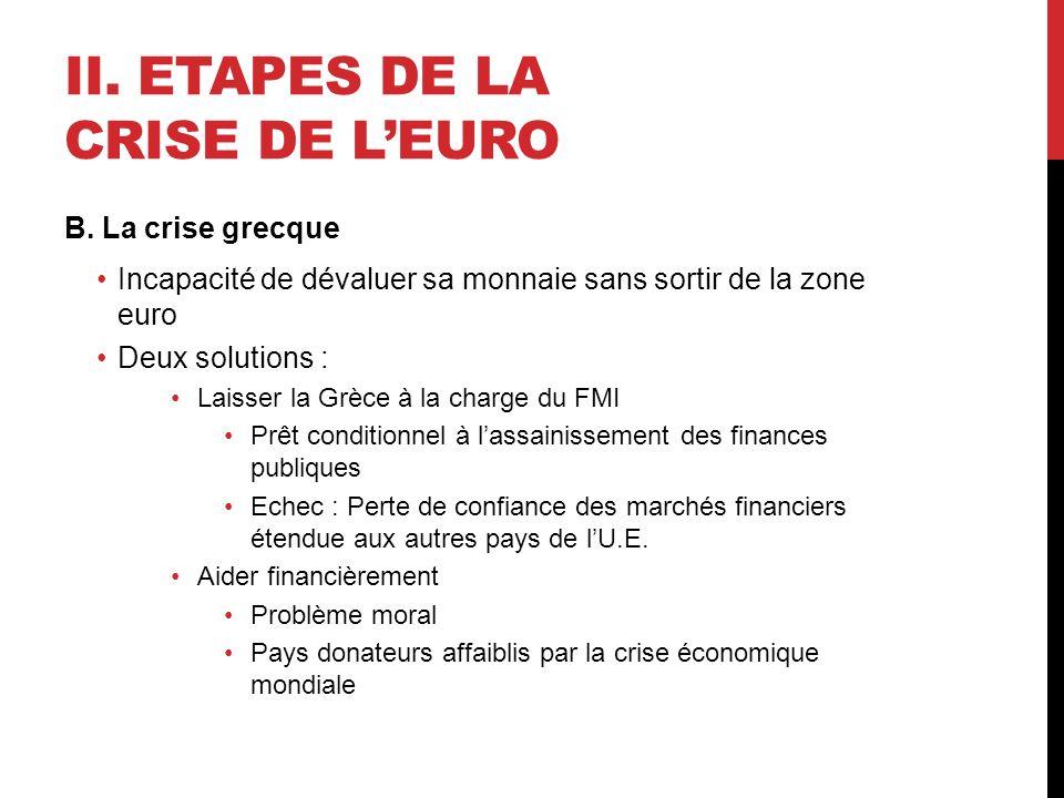 II. ETAPES DE LA CRISE DE LEURO B.