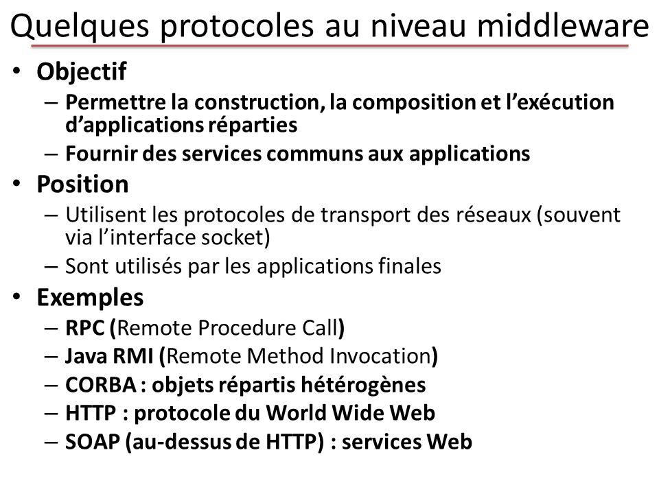 Quelques protocoles au niveau middleware Objectif – Permettre la construction, la composition et lexécution dapplications réparties – Fournir des serv