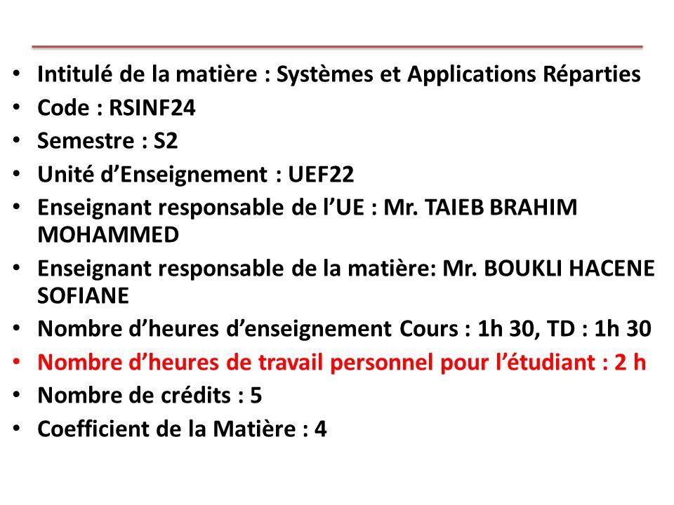 Intitulé de la matière : Systèmes et Applications Réparties Code : RSINF24 Semestre : S2 Unité dEnseignement : UEF22 Enseignant responsable de lUE : M