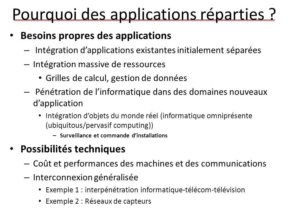 Pourquoi des applications réparties ? Besoins propres des applications – Intégration dapplications existantes initialement séparées – Intégration mass