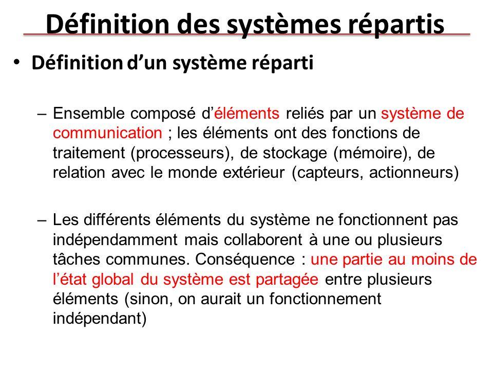 Définition des systèmes répartis Définition dun système réparti –Ensemble composé déléments reliés par un système de communication ; les éléments ont