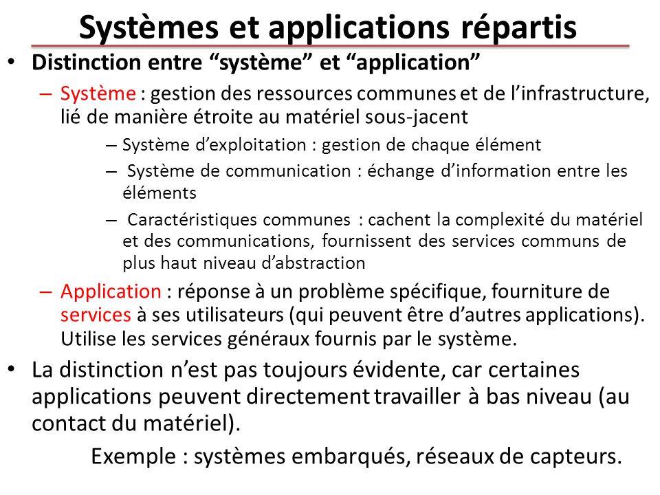 Systèmes et applications répartis Distinction entre système et application – Système : gestion des ressources communes et de linfrastructure, lié de m