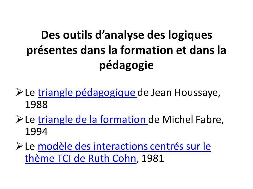 Des outils danalyse des logiques présentes dans la formation et dans la pédagogie Le triangle pédagogique de Jean Houssaye, 1988triangle pédagogique L