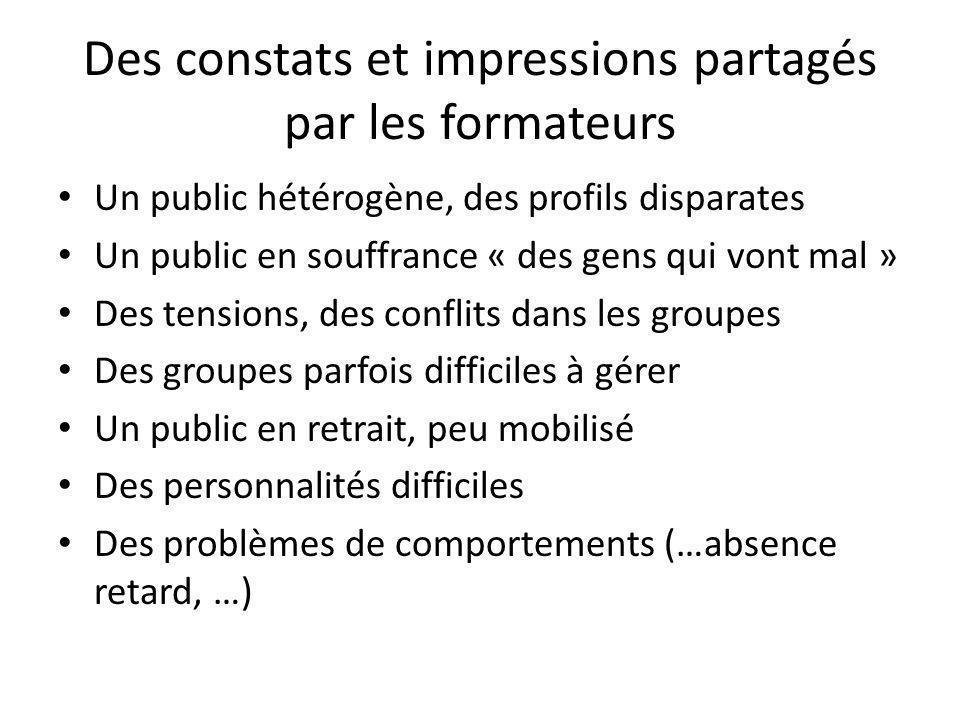 Le triangle pédagogique (Jean Houssaye, 1988) Savoir Enseignant Elève Processus enseignerProcessus apprendre Processus former