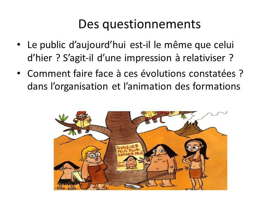 Des questionnements Le public daujourdhui est-il le même que celui dhier ? Sagit-il dune impression à relativiser ? Comment faire face à ces évolution