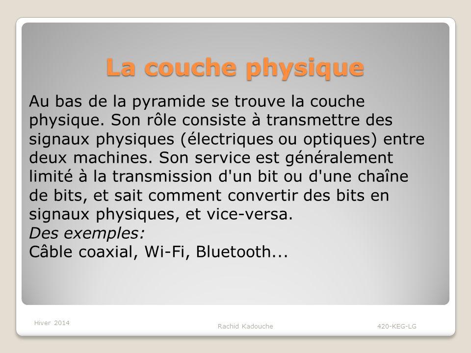 Rachid Kadouche 420-KEG-LG La couche physique Au bas de la pyramide se trouve la couche physique.