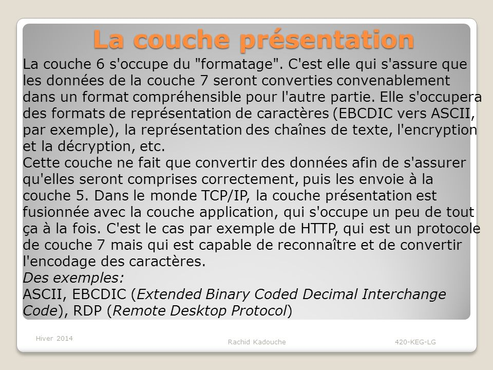 Rachid Kadouche 420-KEG-LG La couche présentation La couche 6 s occupe du formatage .