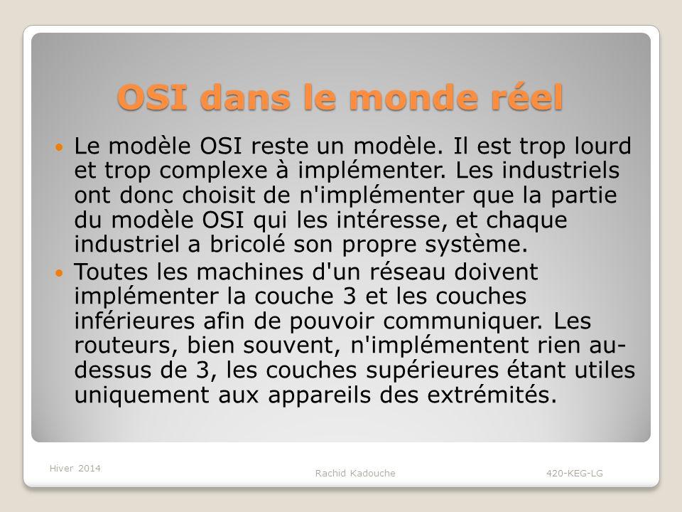 OSI dans le monde réel Le modèle OSI reste un modèle.