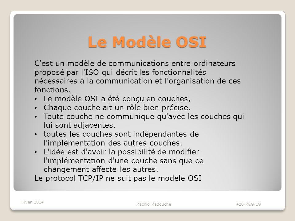 Le Modèle OSI Rachid Kadouche 420-KEG-LG C est un modèle de communications entre ordinateurs proposé par l ISO qui décrit les fonctionnalités nécessaires à la communication et l organisation de ces fonctions.
