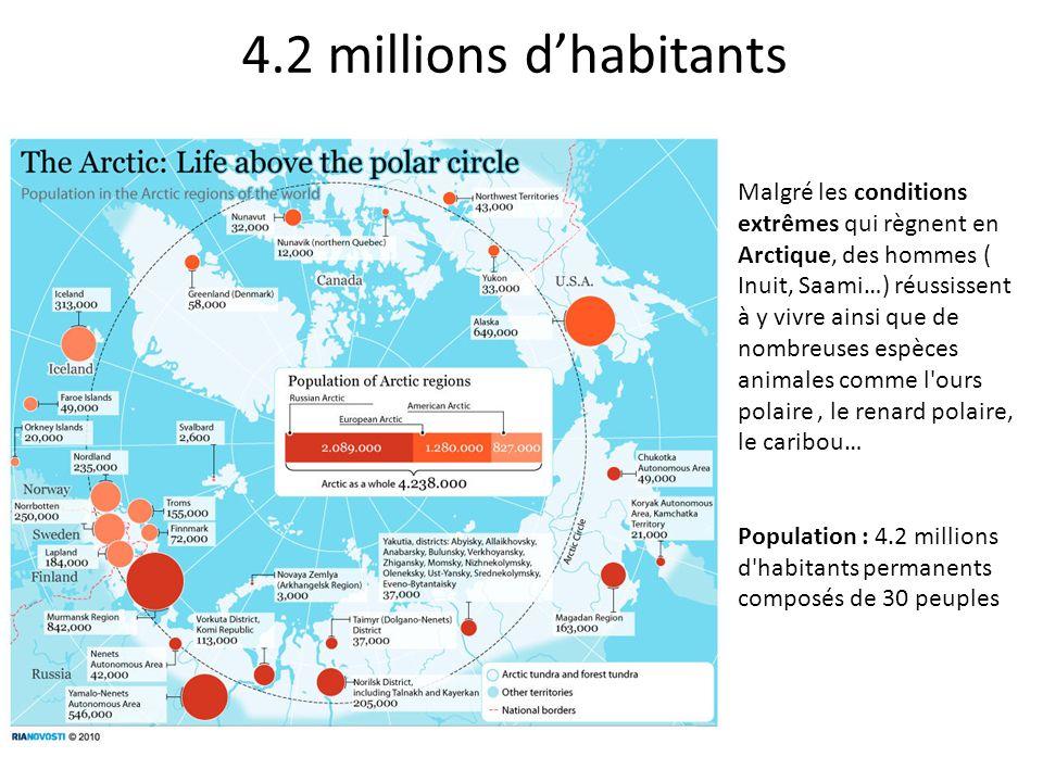 4.2 millions dhabitants Malgré les conditions extrêmes qui règnent en Arctique, des hommes ( Inuit, Saami…) réussissent à y vivre ainsi que de nombreu