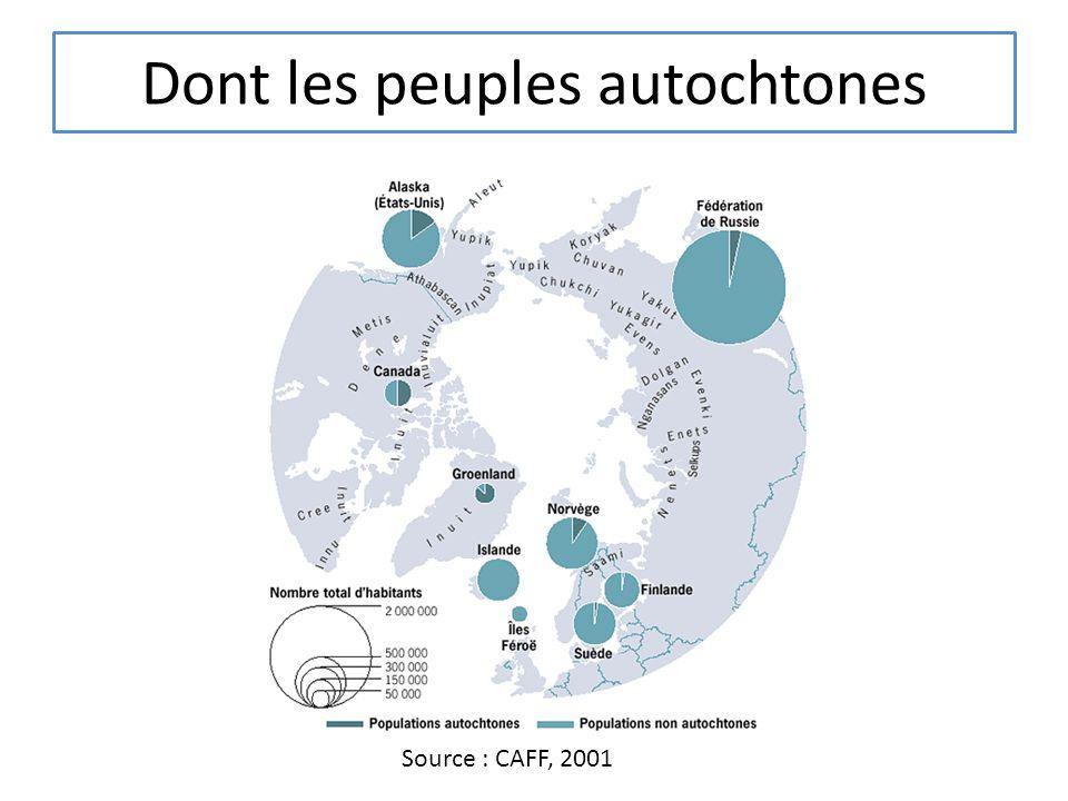 Dont les peuples autochtones Source : CAFF, 2001