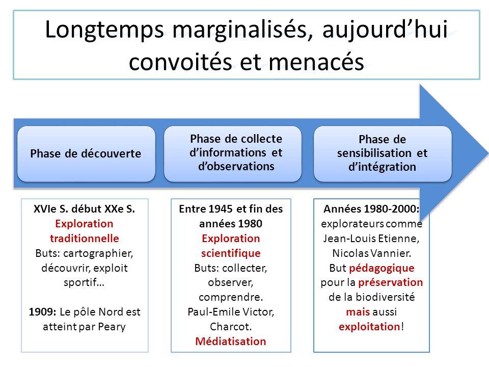 Longtemps marginalisés, aujourdhui convoités et menacés Phase de sensibilisation et dintégration Phase de collecte dinformations et dobservations Phas