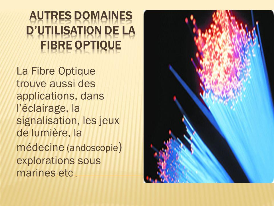 La Fibre Optique trouve aussi des applications, dans léclairage, la signalisation, les jeux de lumière, la médecine (andoscopie ) explorations sous ma