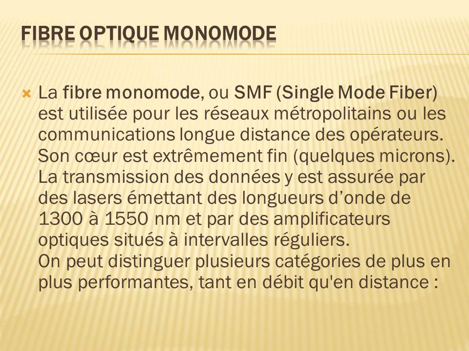 La fibre monomode, ou SMF (Single Mode Fiber) est utilisée pour les réseaux métropolitains ou les communications longue distance des opérateurs. Son c