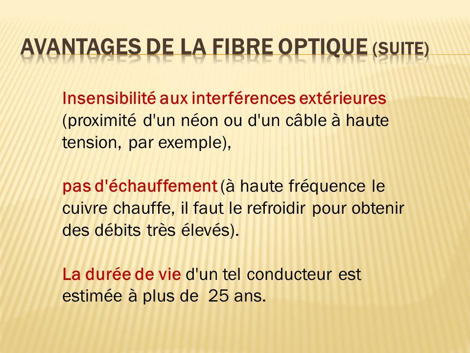 Insensibilité aux interférences extérieures (proximité d'un néon ou d'un câble à haute tension, par exemple), pas d'échauffement (à haute fréquence le