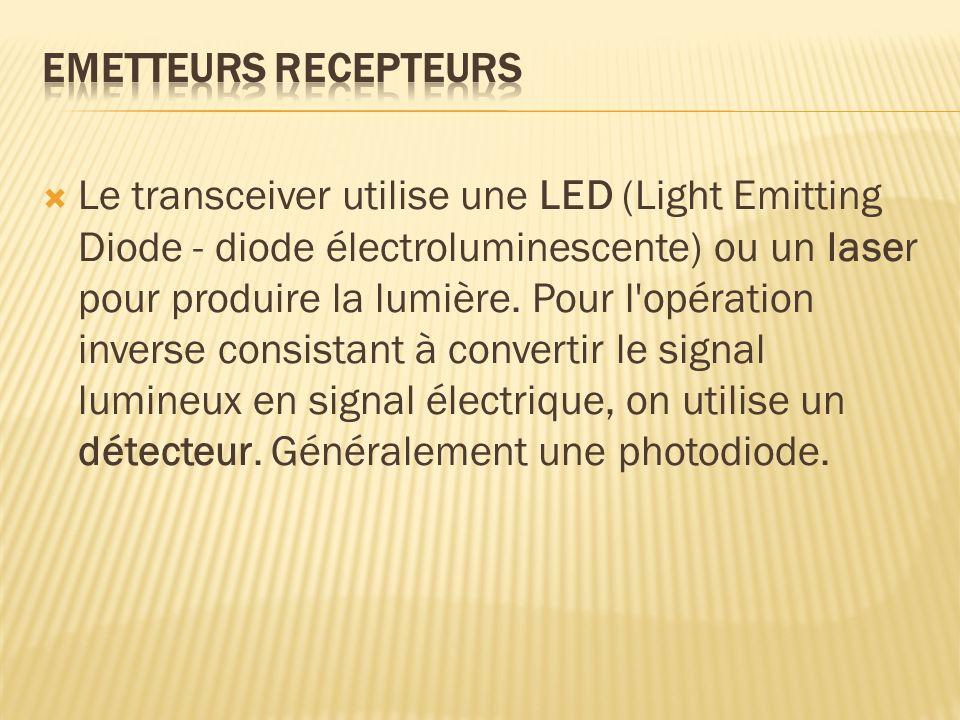 Le transceiver utilise une LED (Light Emitting Diode - diode électroluminescente) ou un laser pour produire la lumière. Pour l'opération inverse consi