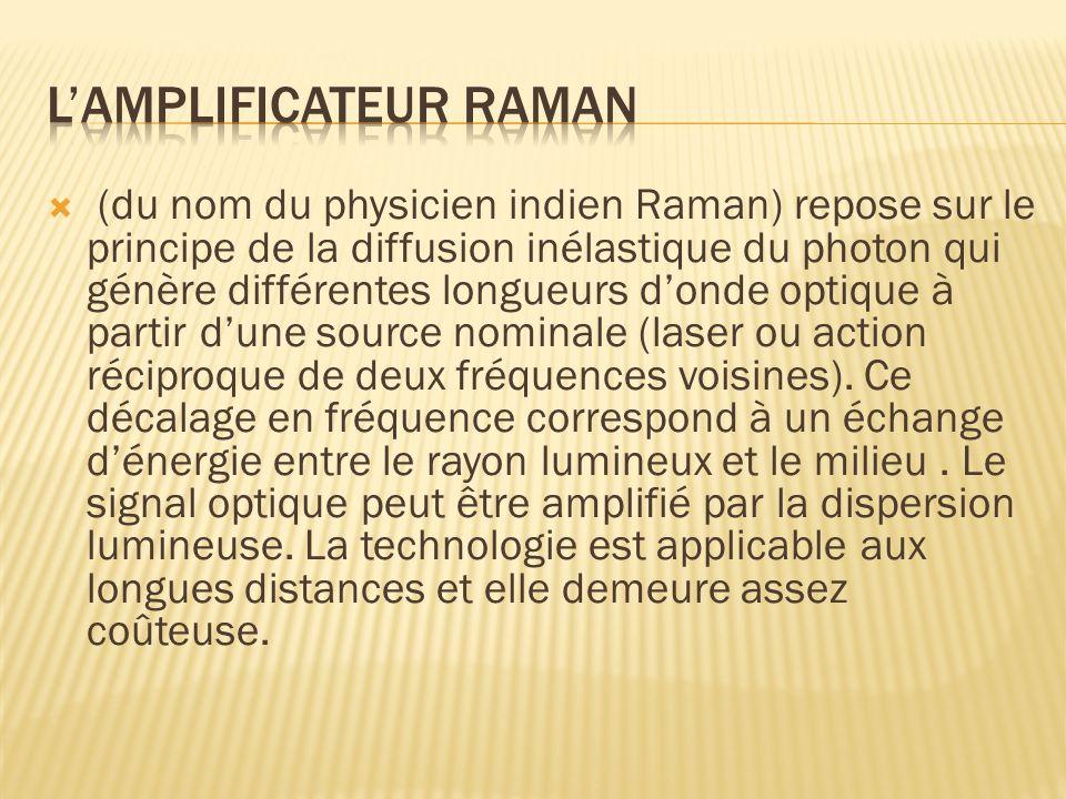 (du nom du physicien indien Raman) repose sur le principe de la diffusion inélastique du photon qui génère différentes longueurs donde optique à parti