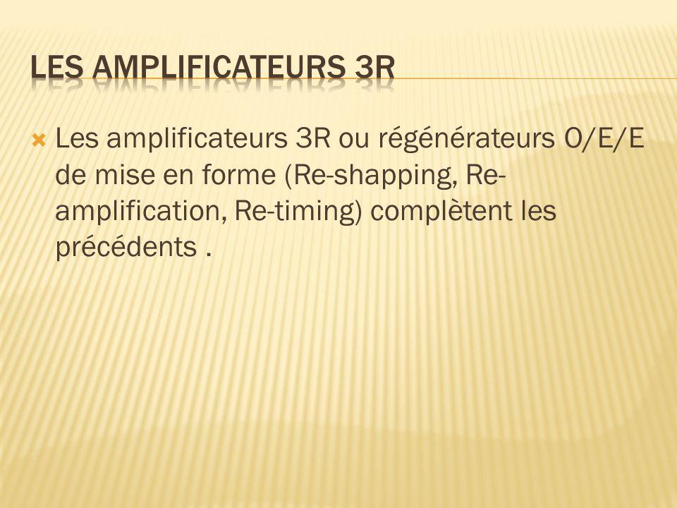 Les amplificateurs 3R ou régénérateurs O/E/E de mise en forme (Re-shapping, Re- amplification, Re-timing) complètent les précédents.