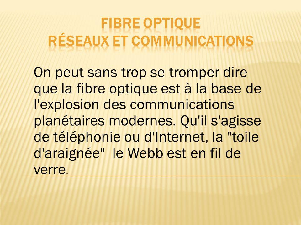 On peut sans trop se tromper dire que la fibre optique est à la base de l'explosion des communications planétaires modernes. Qu'il s'agisse de télépho