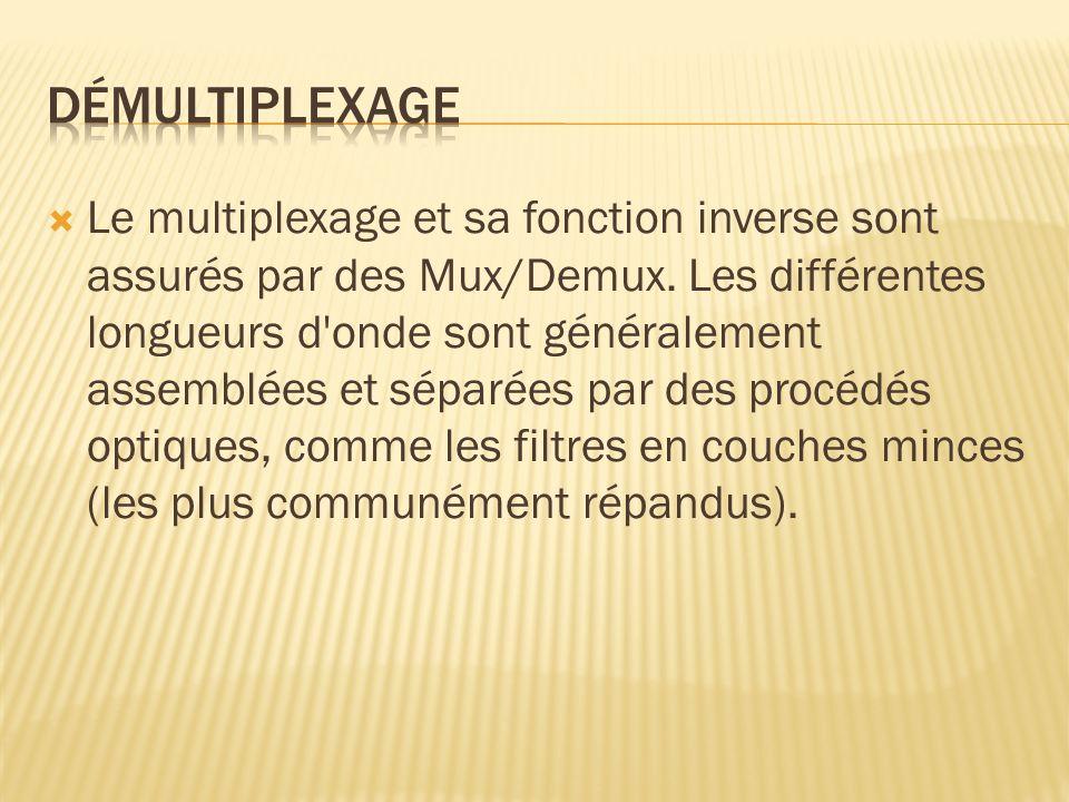 Le multiplexage et sa fonction inverse sont assurés par des Mux/Demux. Les différentes longueurs d'onde sont généralement assemblées et séparées par d