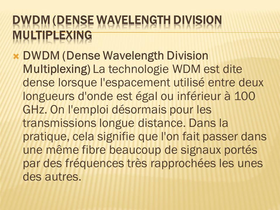 DWDM (Dense Wavelength Division Multiplexing) La technologie WDM est dite dense lorsque l'espacement utilisé entre deux longueurs d'onde est égal ou i