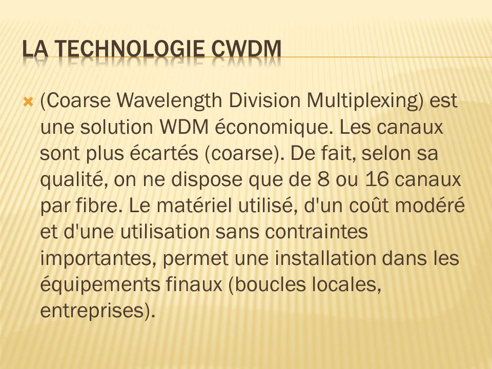 (Coarse Wavelength Division Multiplexing) est une solution WDM économique. Les canaux sont plus écartés (coarse). De fait, selon sa qualité, on ne dis