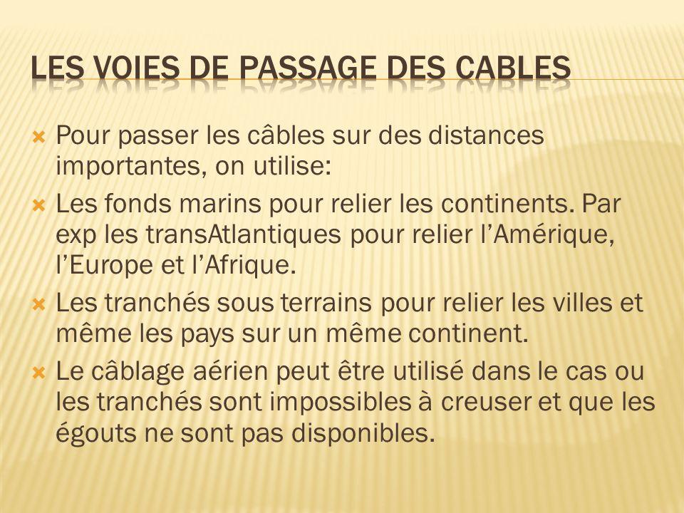 Pour passer les câbles sur des distances importantes, on utilise: Les fonds marins pour relier les continents. Par exp les transAtlantiques pour relie