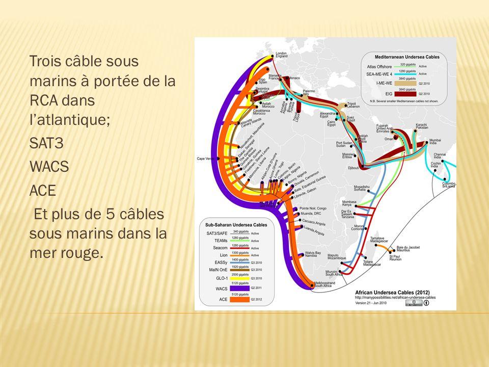 Trois câble sous marins à portée de la RCA dans latlantique; SAT3 WACS ACE Et plus de 5 câbles sous marins dans la mer rouge.
