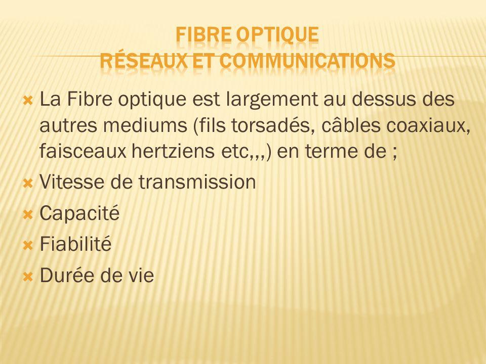 Grossièrement, la fibre optique est composée : d un fil de verre très fin, le coeur (quelques microns), d un seul tenant, parfois très long (jusqu à plusieurs centaines de kilomètres) d une gaine qui emprisonne la lumière dans le coeur en la réfléchissant pratiquement sans perte (généralement, une enveloppe transparente d un indice de réfraction inférieur (se rappeler de ses bons vieux cours de physique), d un fourreau de protection qui peut réunir plusieurs dizaines à plusieurs centaines de fibres, d un système de connexion très spécifique (sinon la lumière butte aux extrémités et ne sort pas).
