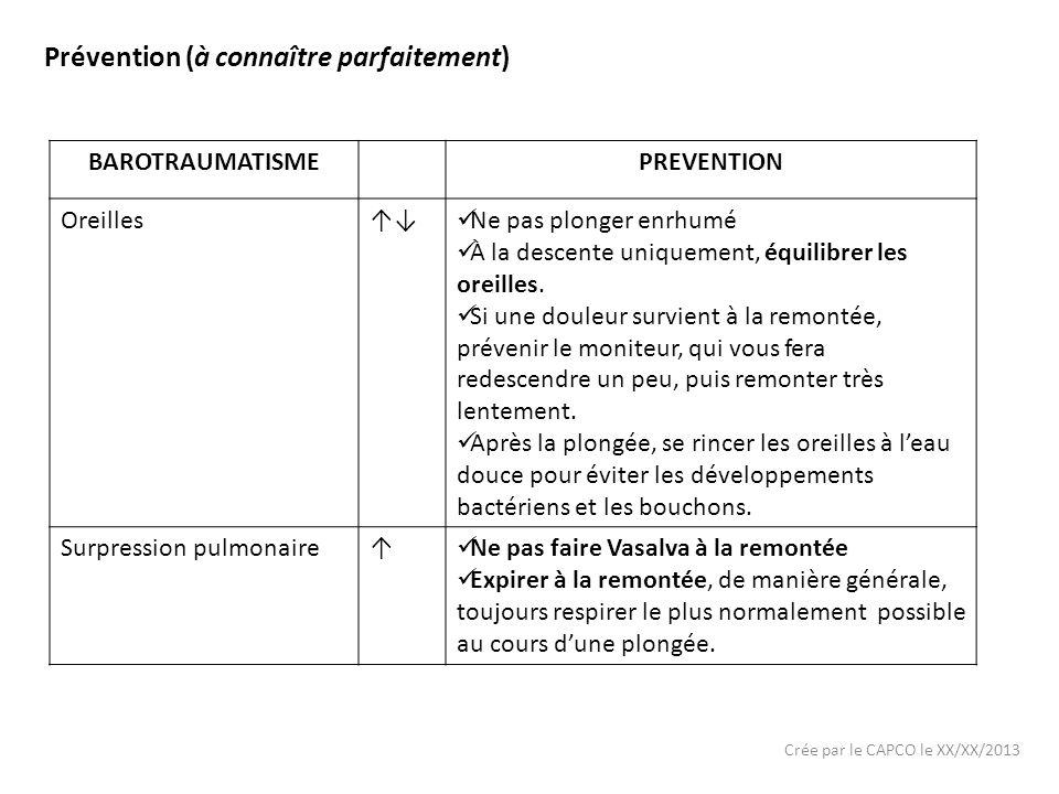 Prévention (à connaître parfaitement) Crée par le CAPCO le XX/XX/2013 BAROTRAUMATISMEPREVENTION Oreilles Ne pas plonger enrhumé À la descente uniqueme