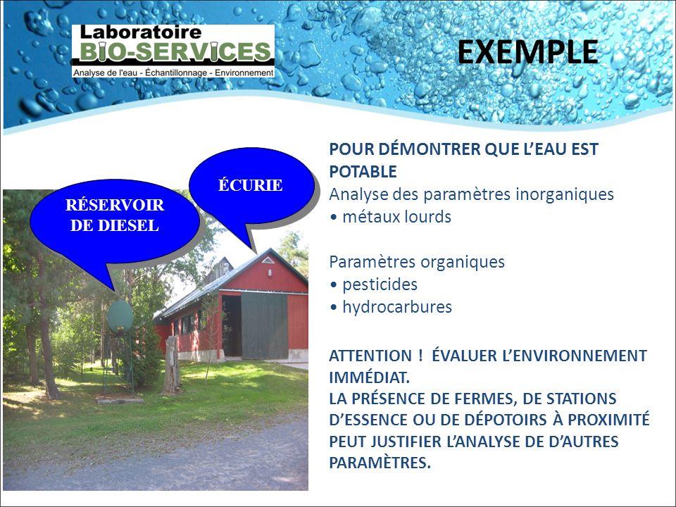 EXEMPLE POUR DÉMONTRER QUE LEAU EST POTABLE Analyse des paramètres inorganiques métaux lourds Paramètres organiques pesticides hydrocarbures ATTENTION