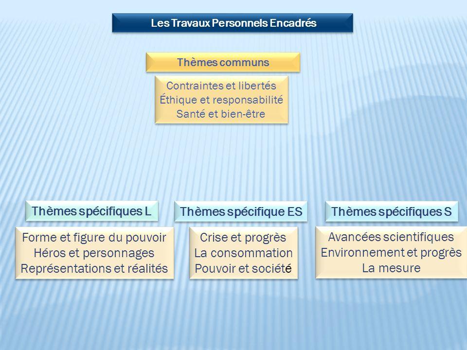 Les Travaux Personnels Encadrés Thèmes communs Contraintes et libertés Éthique et responsabilité Santé et bien-être Contraintes et libertés Éthique et