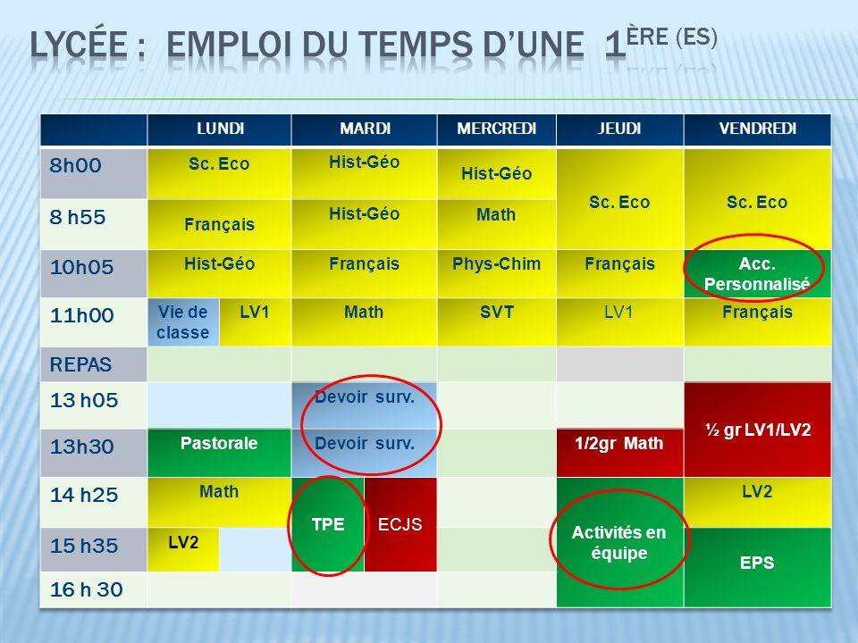 Enseignements communs 15H Français (4H), HG (4H), ECJS (0.5H), LV (4H30) EPS (2H) Enseignements communs 15H Français (4H), HG (4H), ECJS (0.5H), LV (4H30) EPS (2H) Spécialité: L 8H30 Spécialité: L 8H30 Acc.