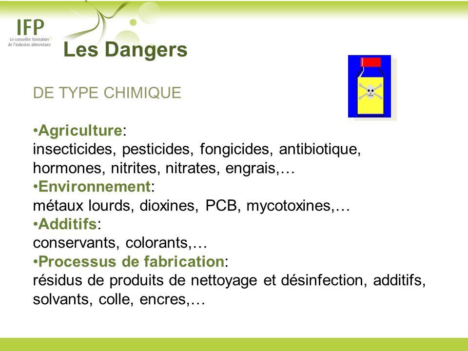 DE TYPE CHIMIQUE Agriculture: insecticides, pesticides, fongicides, antibiotique, hormones, nitrites, nitrates, engrais,… Environnement: métaux lourds