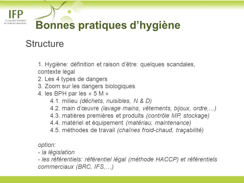 Bonnes pratiques dhygiène Structure 1. Hygiène: définition et raison dêtre: quelques scandales, contexte légal 2. Les 4 types de dangers 3. Zoom sur l