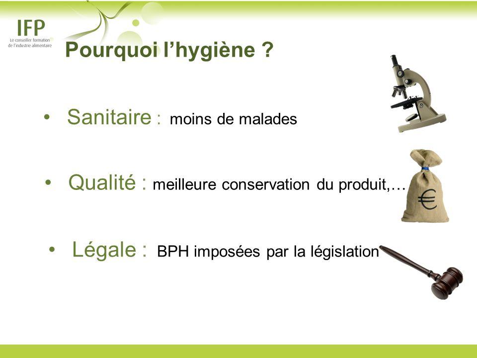 Pourquoi lhygiène ? Légale : BPH imposées par la législation Sanitaire : moins de malades Qualité : meilleure conservation du produit,…