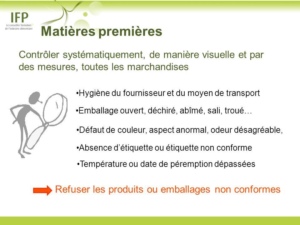 Contrôler systématiquement, de manière visuelle et par des mesures, toutes les marchandises Hygiène du fournisseur et du moyen de transport Emballage