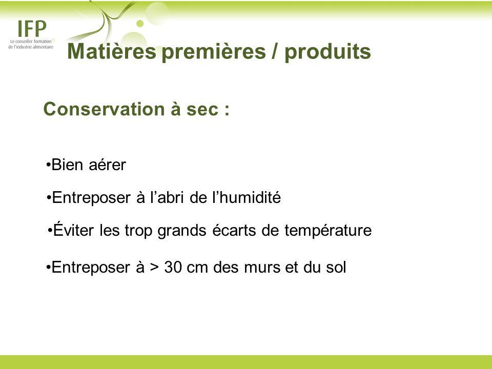 Bien aérer Entreposer à labri de lhumidité Éviter les trop grands écarts de température Entreposer à > 30 cm des murs et du sol Conservation à sec : M