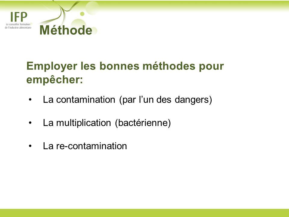 Méthode Employer les bonnes méthodes pour empêcher: La contamination (par lun des dangers) La multiplication (bactérienne) La re-contamination