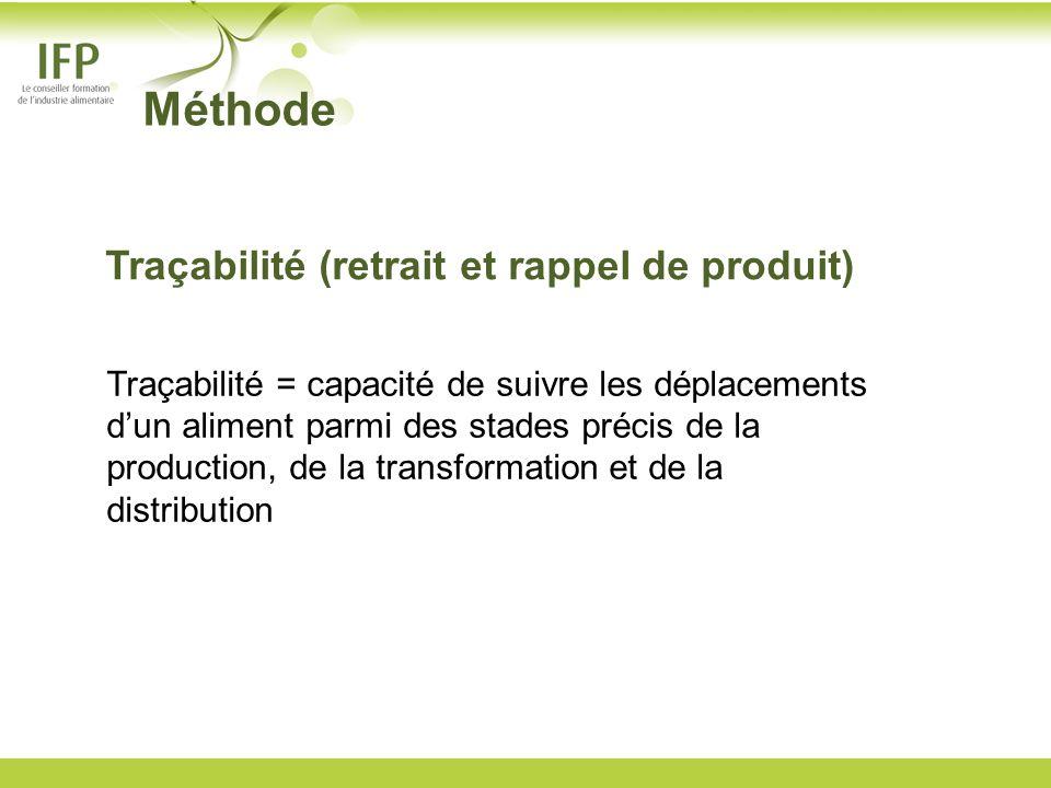 Méthode Traçabilité (retrait et rappel de produit) Traçabilité = capacité de suivre les déplacements dun aliment parmi des stades précis de la product