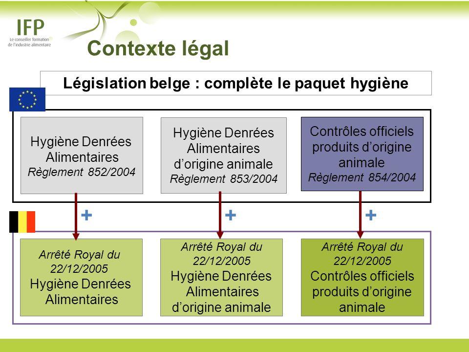 Contrôles officiels produits dorigine animale Règlement 854/2004 Hygiène Denrées Alimentaires dorigine animale Règlement 853/2004 Hygiène Denrées Alim