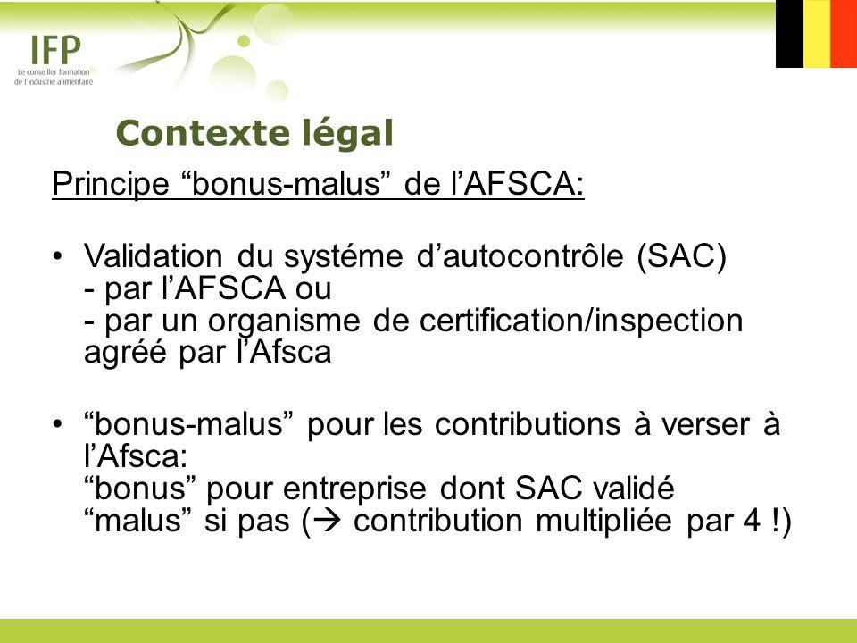 Principe bonus-malus de lAFSCA: Validation du systéme dautocontrôle (SAC) - par lAFSCA ou - par un organisme de certification/inspection agréé par lAf