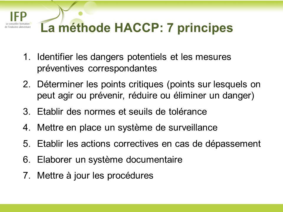 La méthode HACCP: 7 principes 1.Identifier les dangers potentiels et les mesures préventives correspondantes 2.Déterminer les points critiques (points