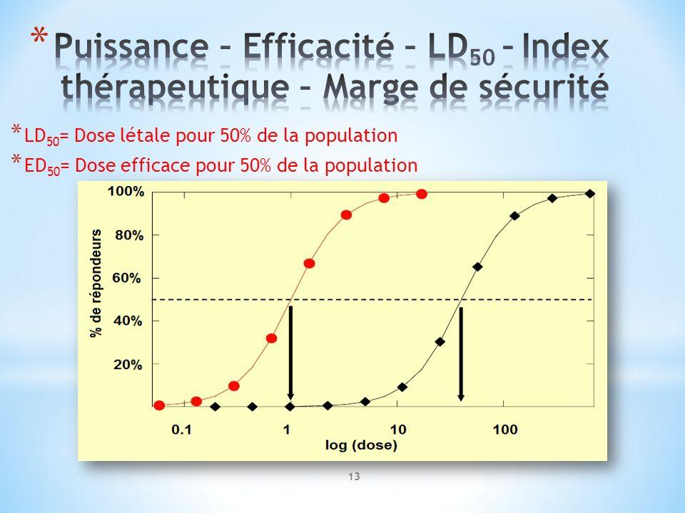 * LD 50 = Dose létale pour 50% de la population * ED 50 = Dose efficace pour 50% de la population 13