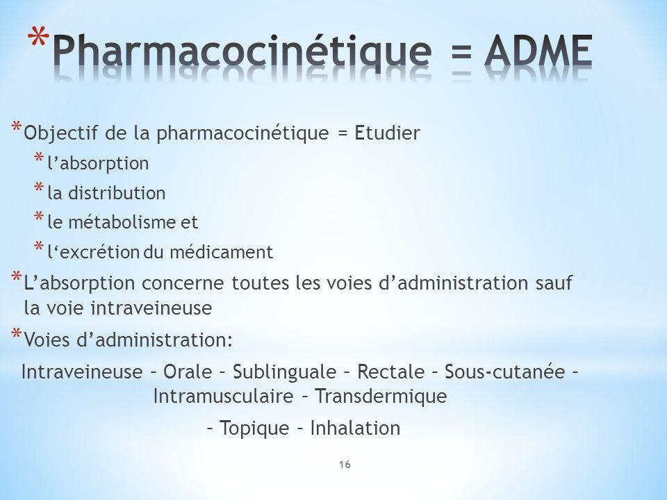 * Objectif de la pharmacocinétique = Etudier * labsorption * la distribution * le métabolisme et * lexcrétion du médicament * Labsorption concerne tou