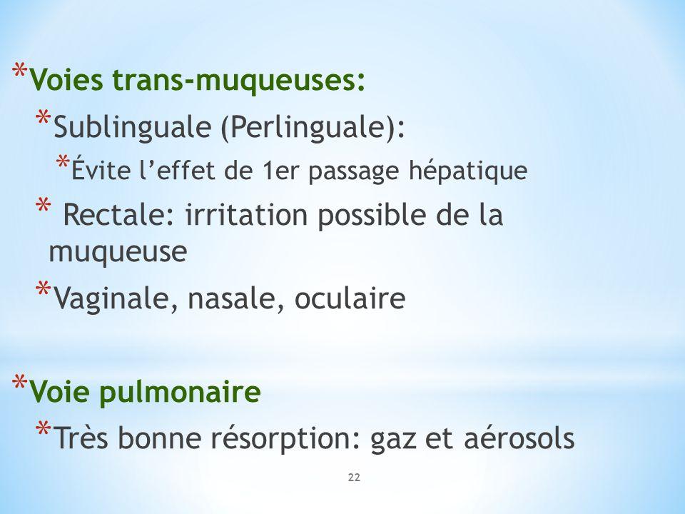 * Voies trans-muqueuses: * Sublinguale (Perlinguale): * Évite leffet de 1er passage hépatique * Rectale: irritation possible de la muqueuse * Vaginale