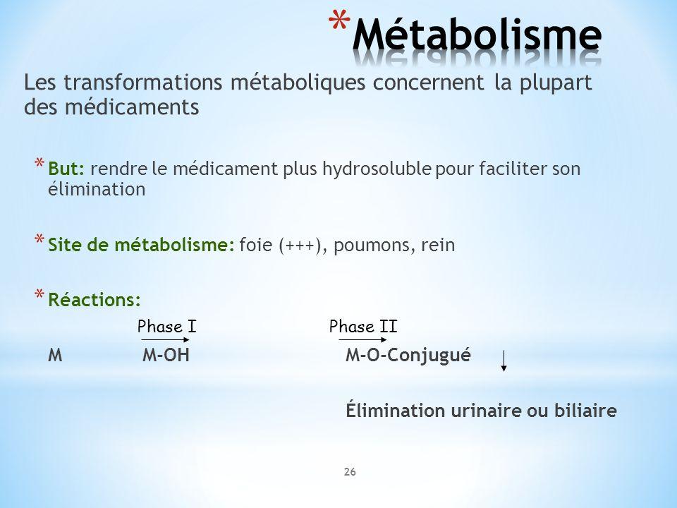 Les transformations métaboliques concernent la plupart des médicaments * But: rendre le médicament plus hydrosoluble pour faciliter son élimination *