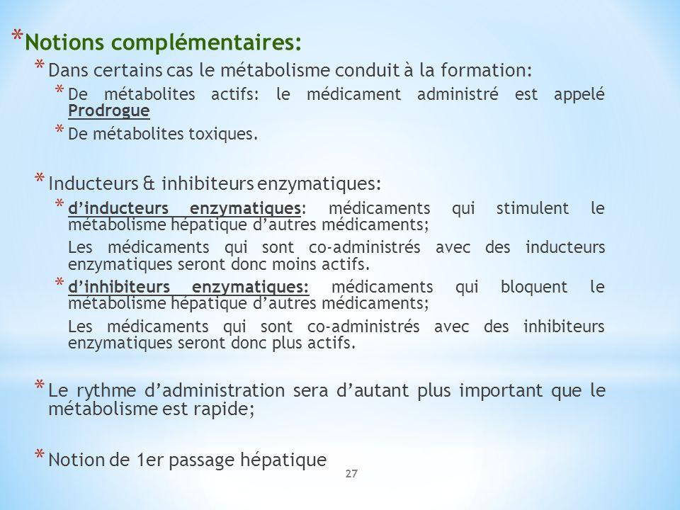 * Notions complémentaires: * Dans certains cas le métabolisme conduit à la formation: * De métabolites actifs: le médicament administré est appelé Pro
